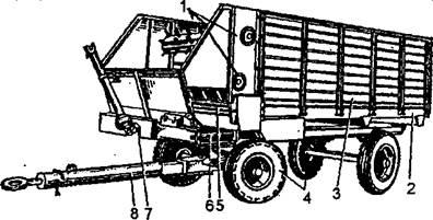 Транспортер кормораздатчик диски фольксваген транспортер размер