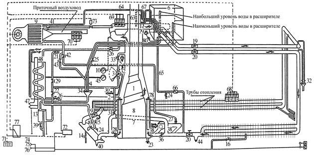система отопления пассажирского вагона схемы фото напиток фрукты