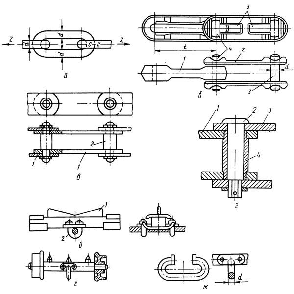 Продольные цепные и канатные транспортеры сравнить фольксваген каравелла и транспортер