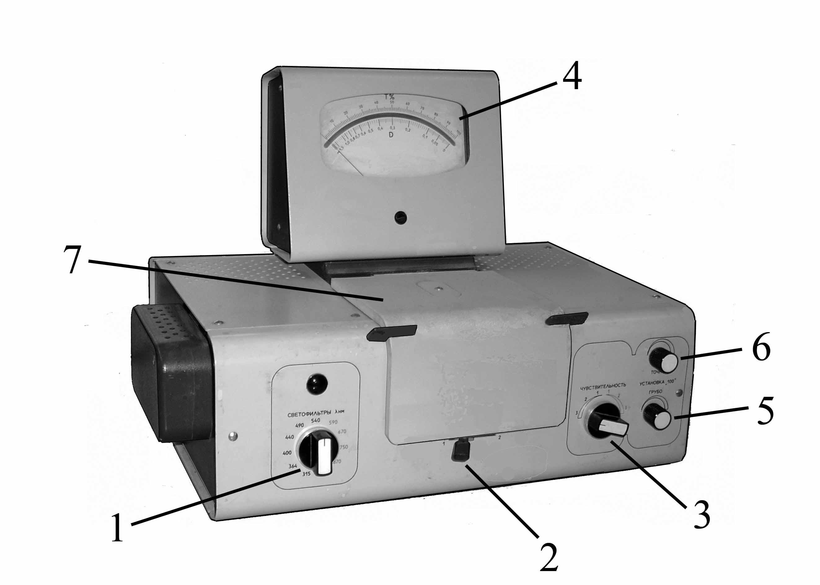 принцип действия фотоколориметра настоящие гурманы знают