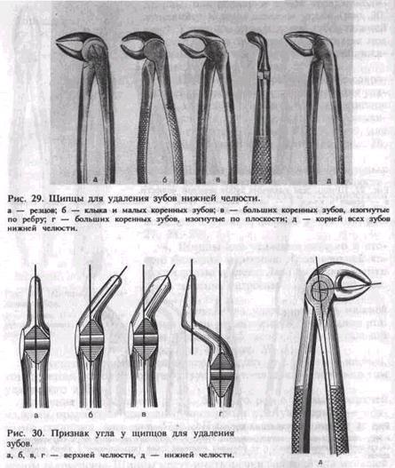 элеватор для удаления корней нижней челюсти