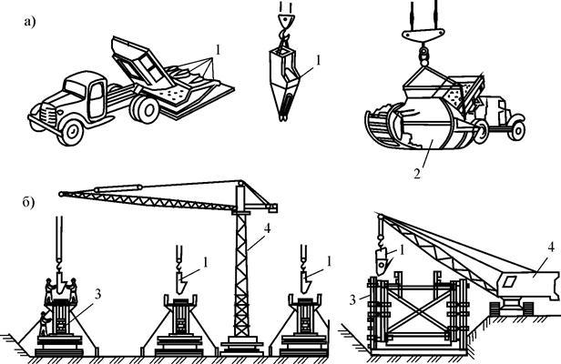 транспортирование бетонной смеси в конструкции