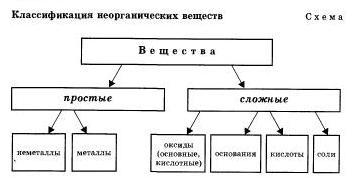 Хелатные комплексы — Студопедия