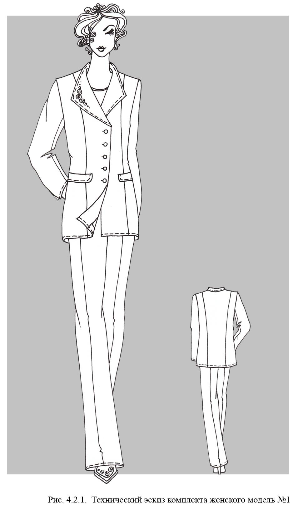 Классические костюмы рисунки