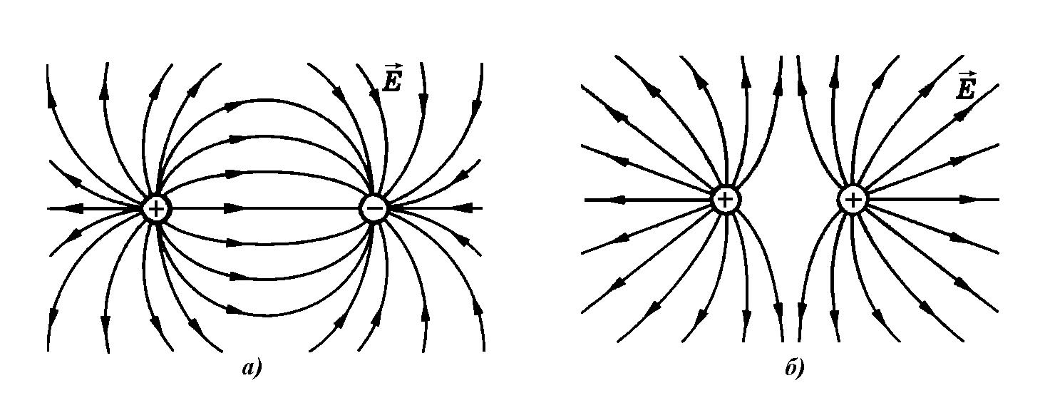 Электрическое поле картинки