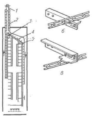 Штанговый транспортер для удаления навоза конвейеры и упаковочное оборудование