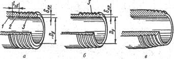 Соединение труб муфтой и контргайкой