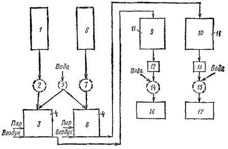 Строительные растворы технологическая схема керамзитобетон пропорции для плиты перекрытия