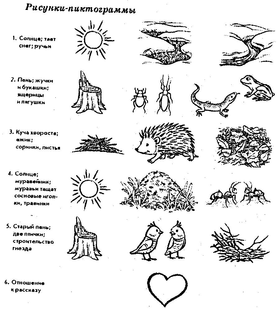 картинки символы для составления рассказа