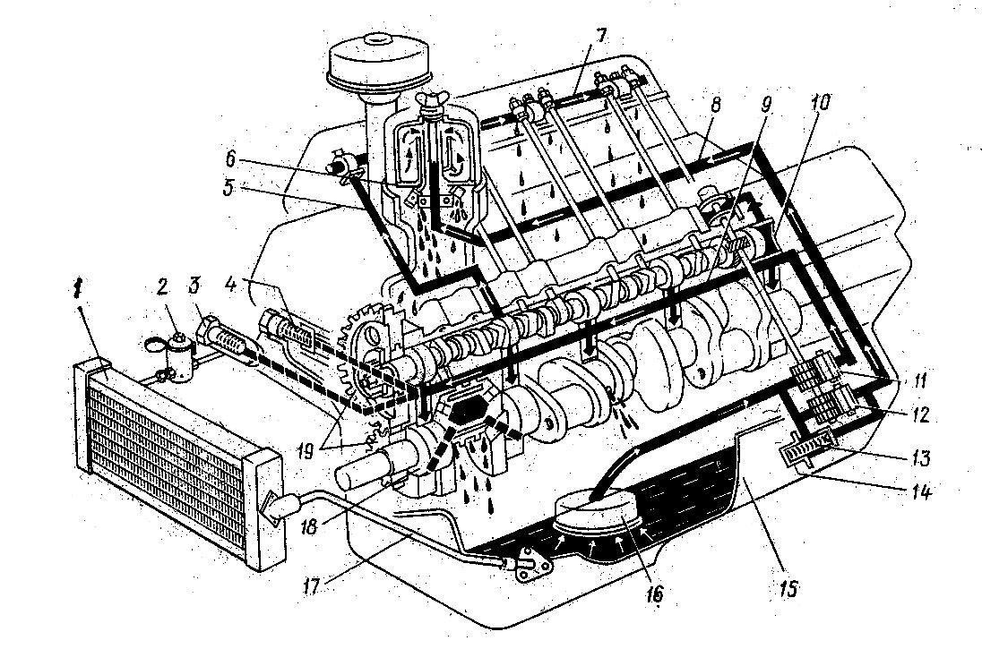вот система смазки двигателя картинка всего подобное