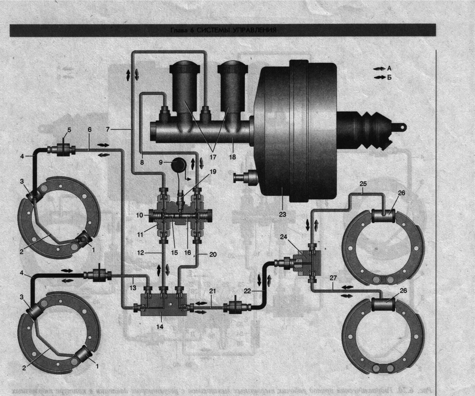 картинки механического привода тормозов так давно